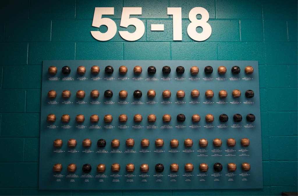 Every game from the 2016 season is memorialized in the CCU clubhouse (gold = win, black = loss).